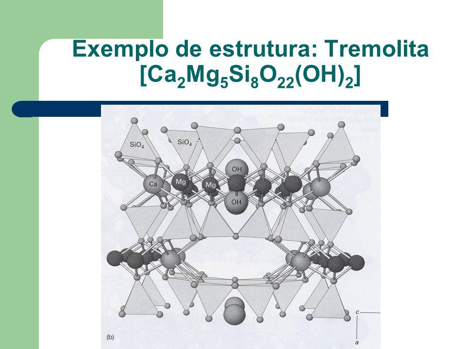 Exemplo de estrutura: Tremolita [Ca2Mg5Si8O22(OH)2]